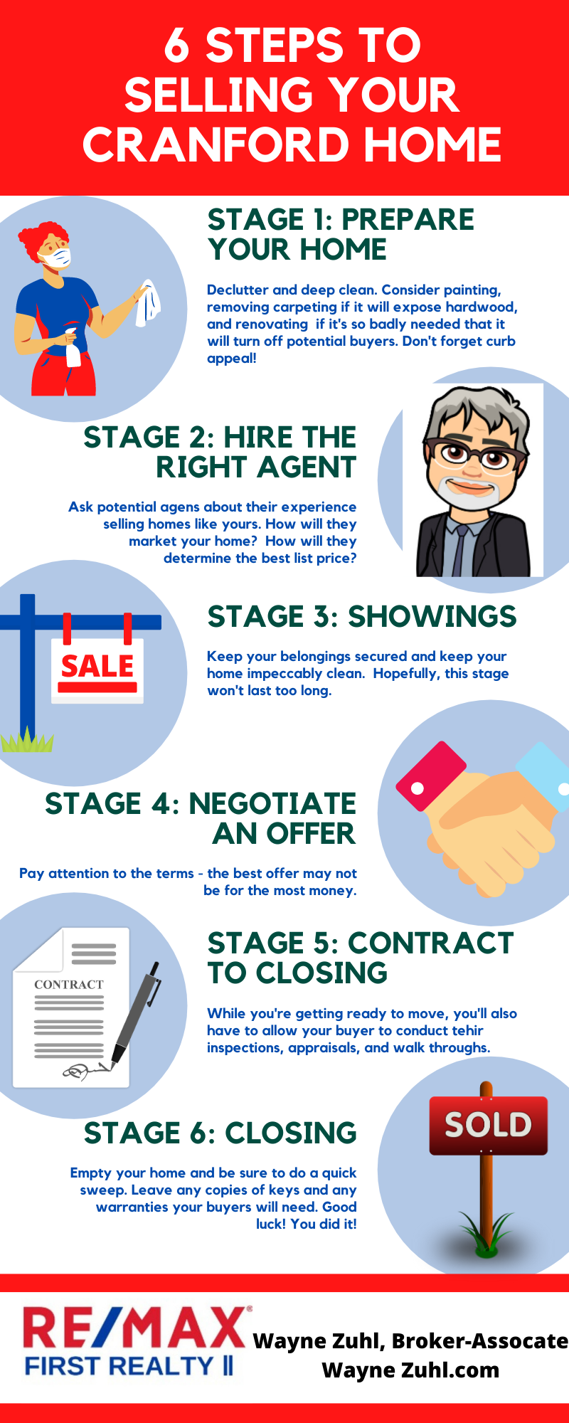 6 steps to sell your cranford home